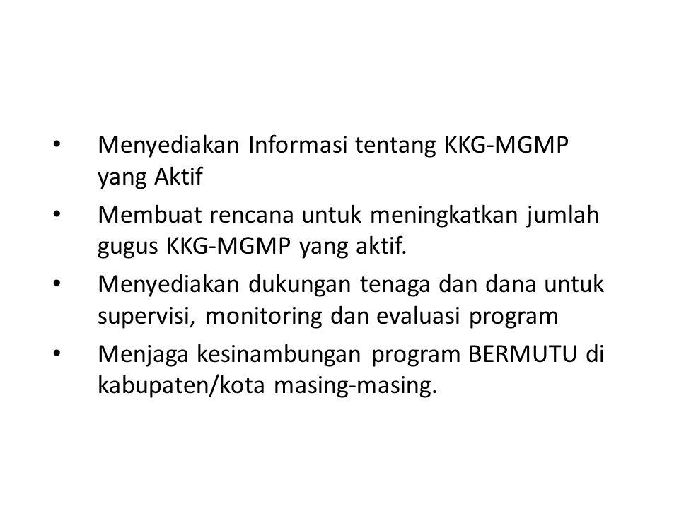 Menyediakan Informasi tentang KKG-MGMP yang Aktif Membuat rencana untuk meningkatkan jumlah gugus KKG-MGMP yang aktif. Menyediakan dukungan tenaga dan