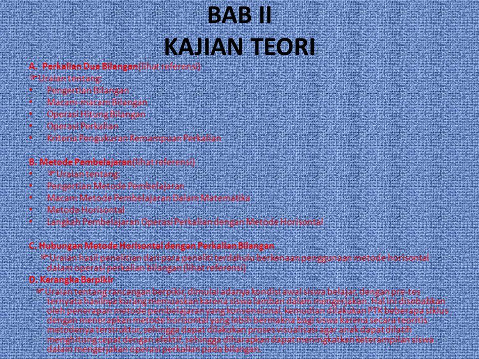 BAB II KAJIAN TEORI A.
