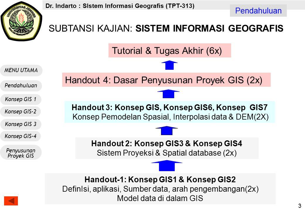 Dr. Indarto : SIstem Informasi Geografis (TPT-313) MENU UTAMA Konsep GIS-2 Pendahuluan Konsep GIS 1 Penyusunan Proyek GIS Konsep GIS-4 Konsep GIS 3 3