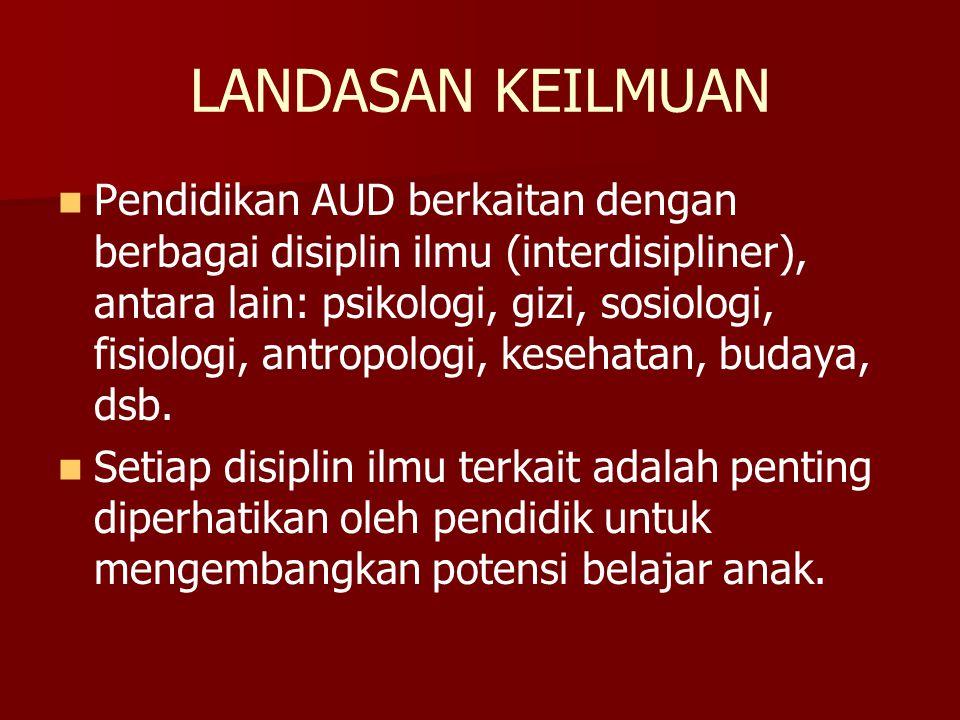 LANDASAN KEILMUAN Pendidikan AUD berkaitan dengan berbagai disiplin ilmu (interdisipliner), antara lain: psikologi, gizi, sosiologi, fisiologi, antrop