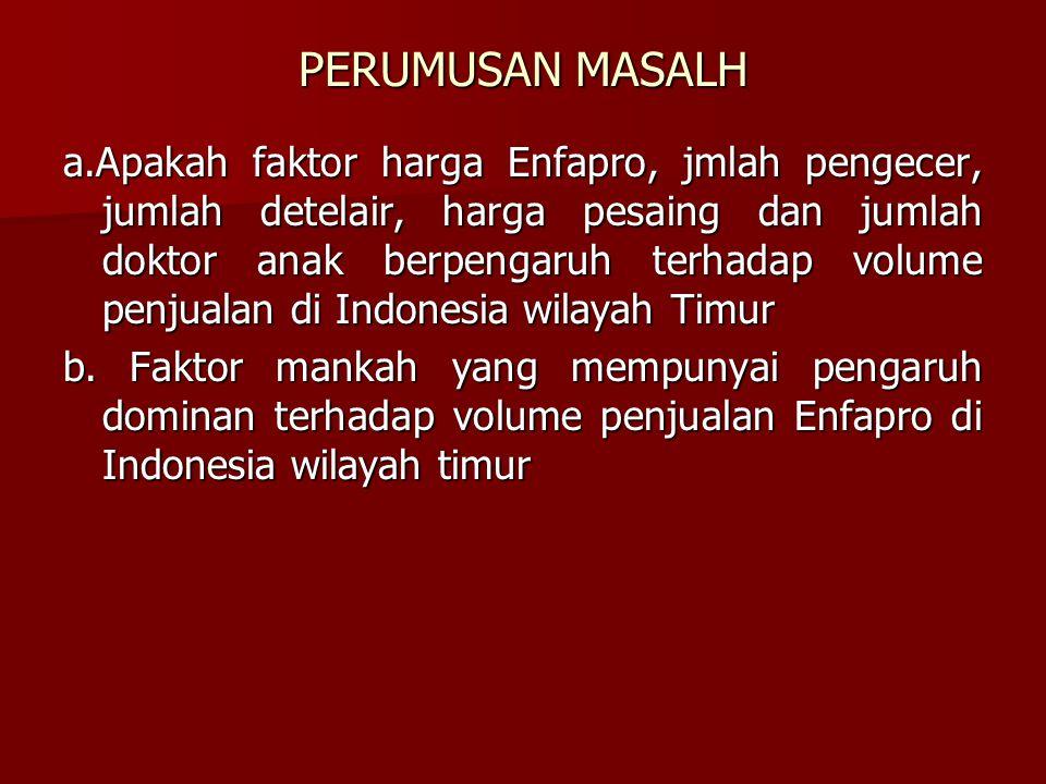 PERUMUSAN MASALH a.Apakah faktor harga Enfapro, jmlah pengecer, jumlah detelair, harga pesaing dan jumlah doktor anak berpengaruh terhadap volume penjualan di Indonesia wilayah Timur b.