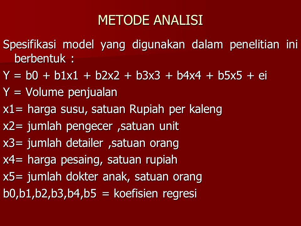 METODE ANALISI Spesifikasi model yang digunakan dalam penelitian ini berbentuk : Y = b0 + b1x1 + b2x2 + b3x3 + b4x4 + b5x5 + ei Y = Volume penjualan x1= harga susu, satuan Rupiah per kaleng x2= jumlah pengecer,satuan unit x3= jumlah detailer,satuan orang x4= harga pesaing, satuan rupiah x5= jumlah dokter anak, satuan orang b0,b1,b2,b3,b4,b5 = koefisien regresi