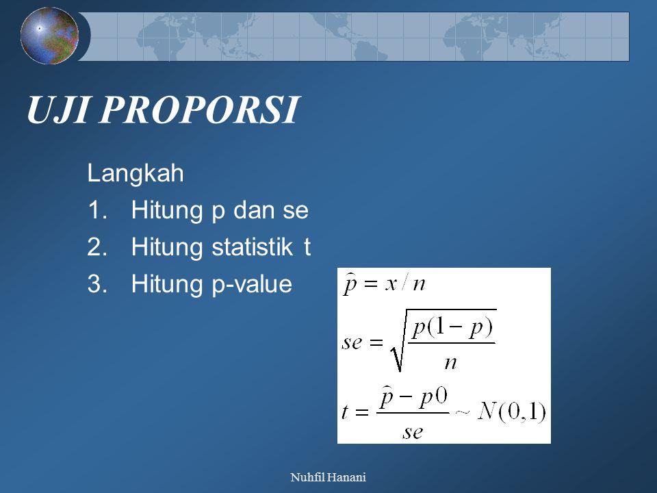 Nuhfil Hanani UJI PROPORSI Langkah 1.Hitung p dan se 2.Hitung statistik t 3.Hitung p-value