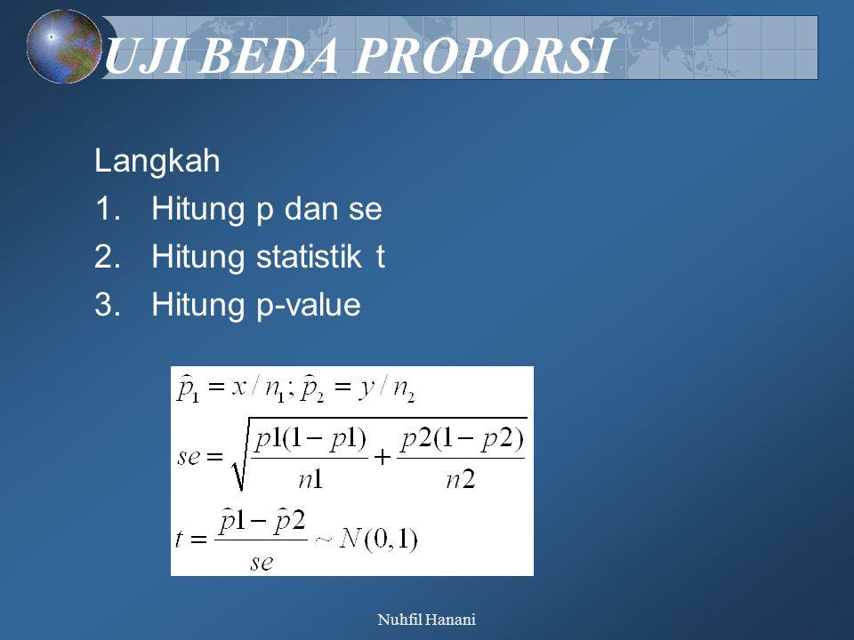 Nuhfil Hanani UJI BEDA PROPORSI Langkah 1.Hitung p dan se 2.Hitung statistik t 3.Hitung p-value