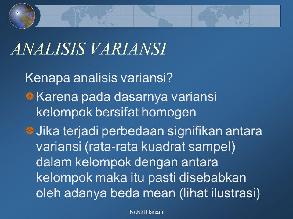 Nuhfil Hanani ANALISIS VARIANSI Kenapa analisis variansi.