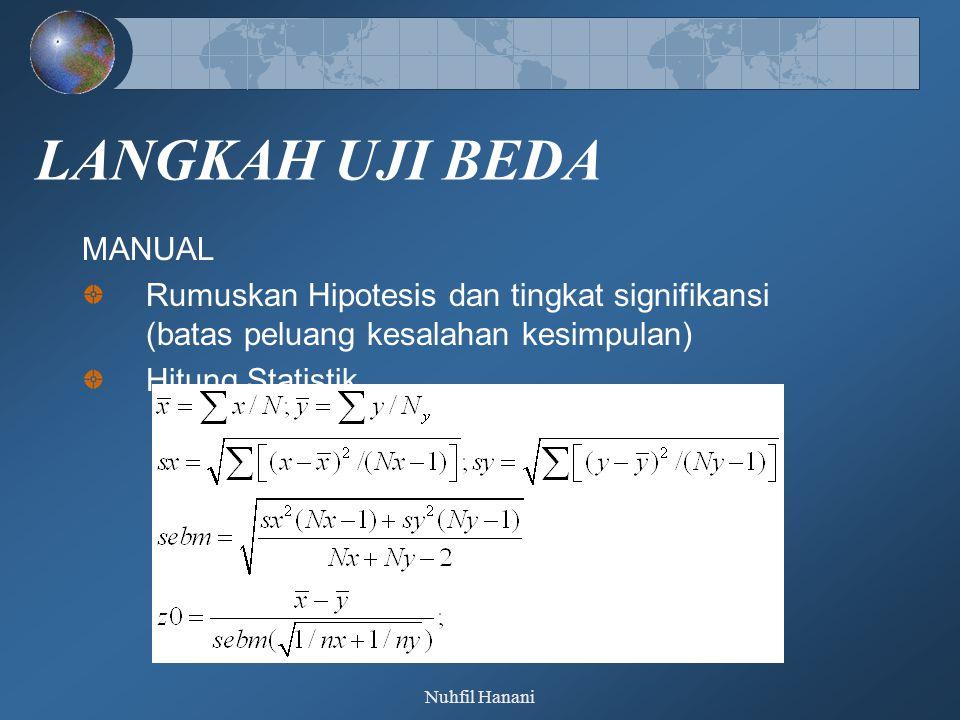Nuhfil Hanani LANGKAH UJI BEDA 3.Tentukan titik kritis (tk, atau zk) sesuai uji 1 atau 2 arah, misalnya untuk sampel besar z satu dua arah=1,96 sedangkan satu arah =1,65 4.Ambil kesimpulan 1.