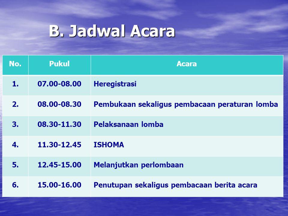 B. Jadwal Acara No.PukulAcara 1.07.00-08.00Heregistrasi 2.08.00-08.30Pembukaan sekaligus pembacaan peraturan lomba 3.08.30-11.30Pelaksanaan lomba 4.11