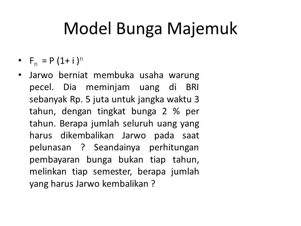 Model Bunga Majemuk F n = P (1+ i ) n Jarwo berniat membuka usaha warung pecel. Dia meminjam uang di BRI sebanyak Rp. 5 juta untuk jangka waktu 3 tahu