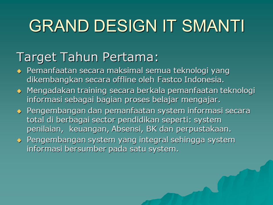 GRAND DESIGN IT SMANTI Target Tahun Pertama:  Pemanfaatan secara maksimal semua teknologi yang dikembangkan secara offline oleh Fastco Indonesia.  M