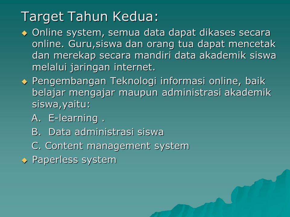 Target Tahun Kedua:  Online system, semua data dapat dikases secara online. Guru,siswa dan orang tua dapat mencetak dan merekap secara mandiri data a
