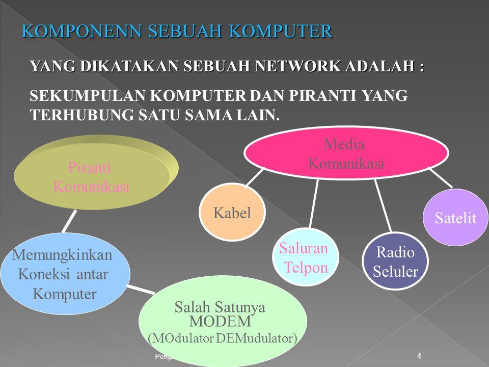 Pengantar Teknologi Informasi 4 KOMPONENN SEBUAH KOMPUTER YANG DIKATAKAN SEBUAH NETWORK ADALAH : SEKUMPULAN KOMPUTER DAN PIRANTI YANG TERHUBUNG SATU SAMA LAIN.