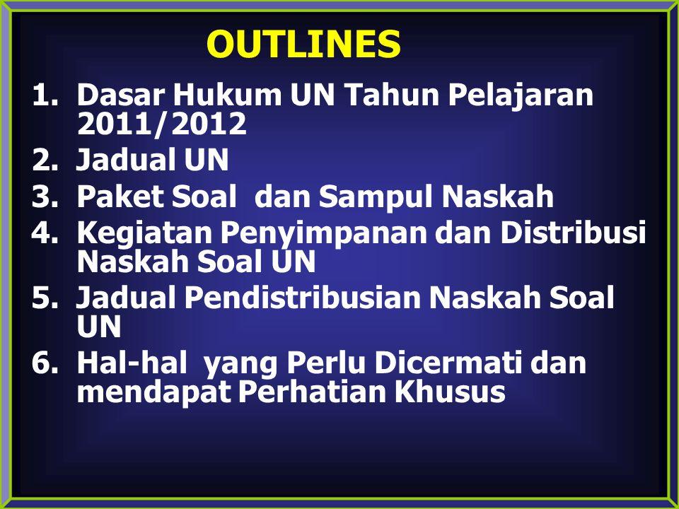 Dinas Pendidikan Provinsi Jawa Timur 13 NOHariTanggal JamMata ujian Periode 1 Periode 2 Paket A/Ula Senin6 Mei 2013 1 Juli 2013 13.30-15.30 16.00-18.00 PKn Bhs.