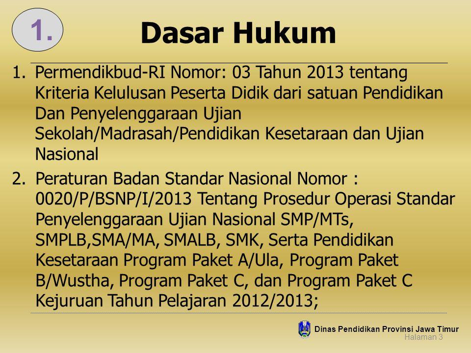 Dinas Pendidikan Provinsi Jawa Timur Dasar Hukum Lanjutan 1.Peraturan Badan Standar Nasional Pendidikan Nomor : 0021/P/BSNP/I/2013 Tentang Prosedur Operasi Standar Ujian Nasional SD/MI, dan SDLB Tahun Pelajaran 2011/2012; 4.
