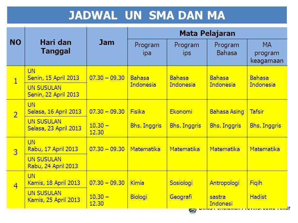 27 JADUAL DISTRIBUSI NASKAH SOAL UN SMP/MTs, SMPLB DAN PAKET B/WUSTHO HARI :RABU, 17 APRIL 2013 KAB.