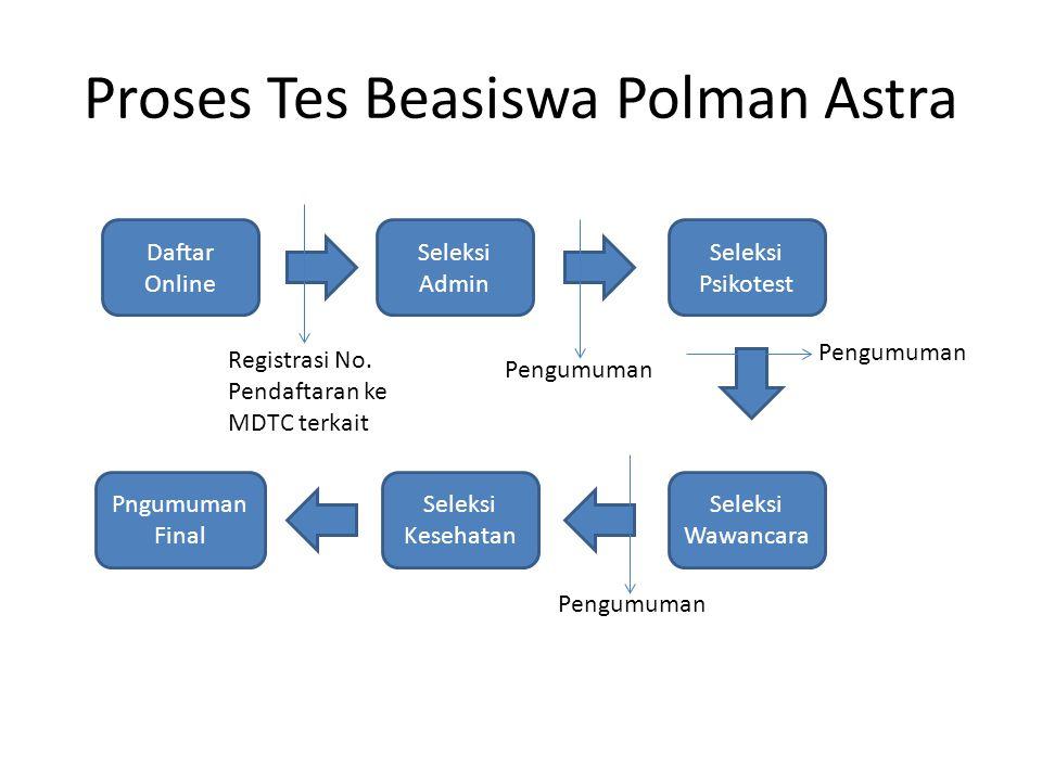 Proses Tes Beasiswa Polman Astra Daftar Online Seleksi Admin Seleksi Psikotest Seleksi Wawancara Seleksi Kesehatan Pngumuman Final Pengumuman Registra