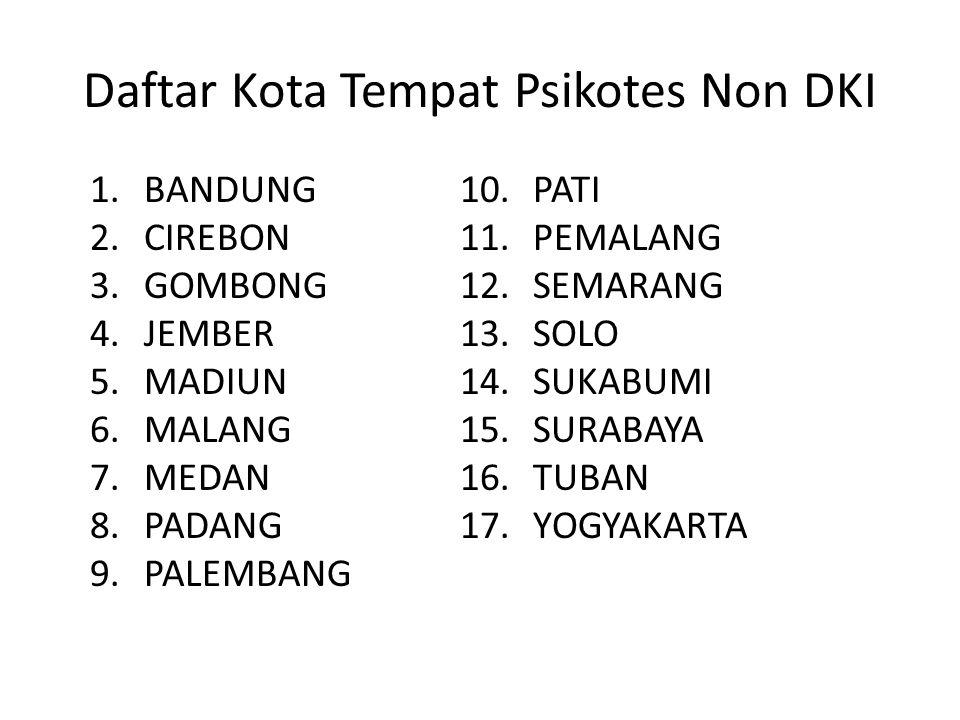 Notulen AHM tidak ikut screening (diserahkan ke Polman Astra) Jika Psikotest di Ibukota propinsi akan dilakukan di MDTC, di luar itu akan dilakukan Psikotes di SMK Binaan.