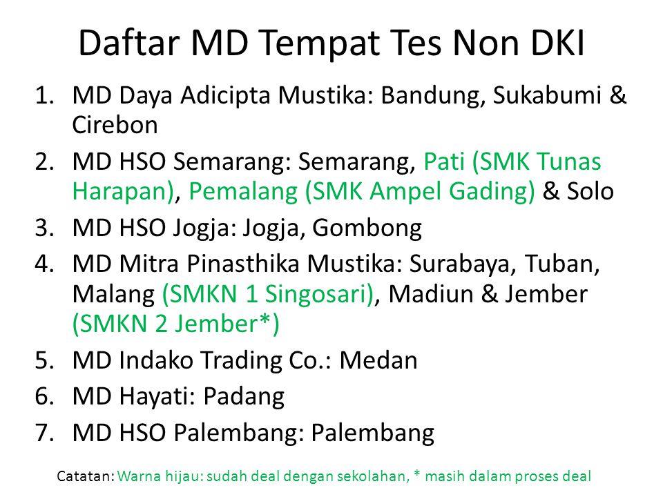 Daftar MD Tempat Tes Non DKI 1.MD Daya Adicipta Mustika: Bandung, Sukabumi & Cirebon 2.MD HSO Semarang: Semarang, Pati (SMK Tunas Harapan), Pemalang (