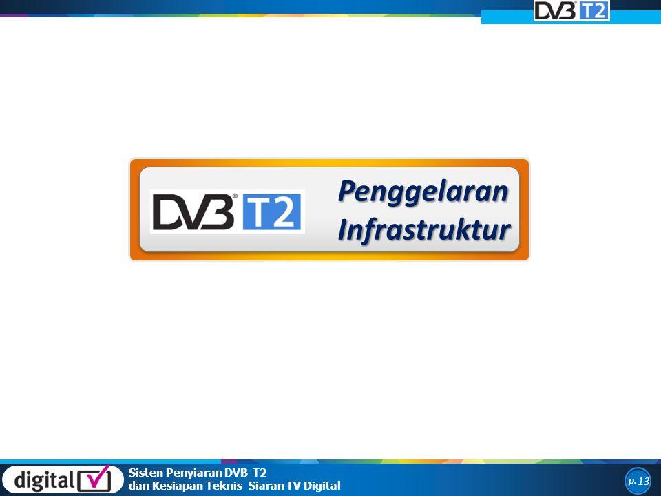 PenggelaranInfrastruktur p. 13 Sisten Penyiaran DVB-T2 dan Kesiapan Teknis Siaran TV Digital