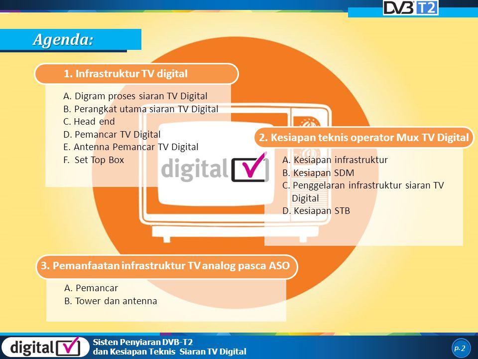 Sisten Penyiaran DVB-T2 dan Kesiapan Teknis Siaran TV Digital p. 2Agenda: 1. Infrastruktur TV digital A. Digram proses siaran TV Digital B. Perangkat