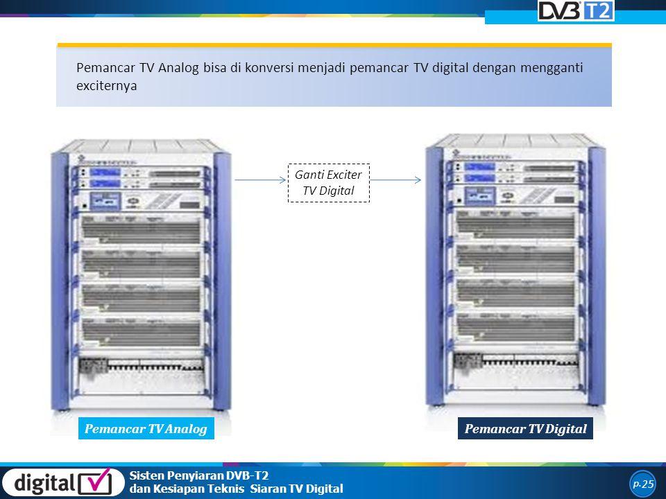 Pemancar TV Analog Pemancar TV Digital Ganti Exciter TV Digital Sisten Penyiaran DVB-T2 dan Kesiapan Teknis Siaran TV Digital p.