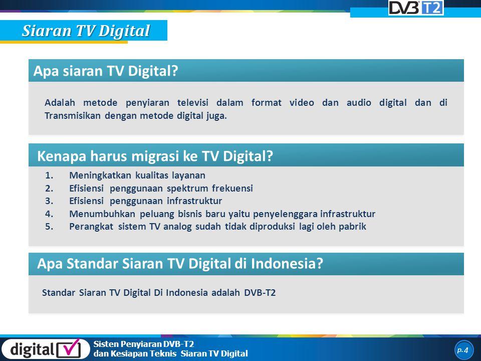 Apa siaran TV Digital? Adalah metode penyiaran televisi dalam format video dan audio digital dan di Transmisikan dengan metode digital juga. Kenapa ha