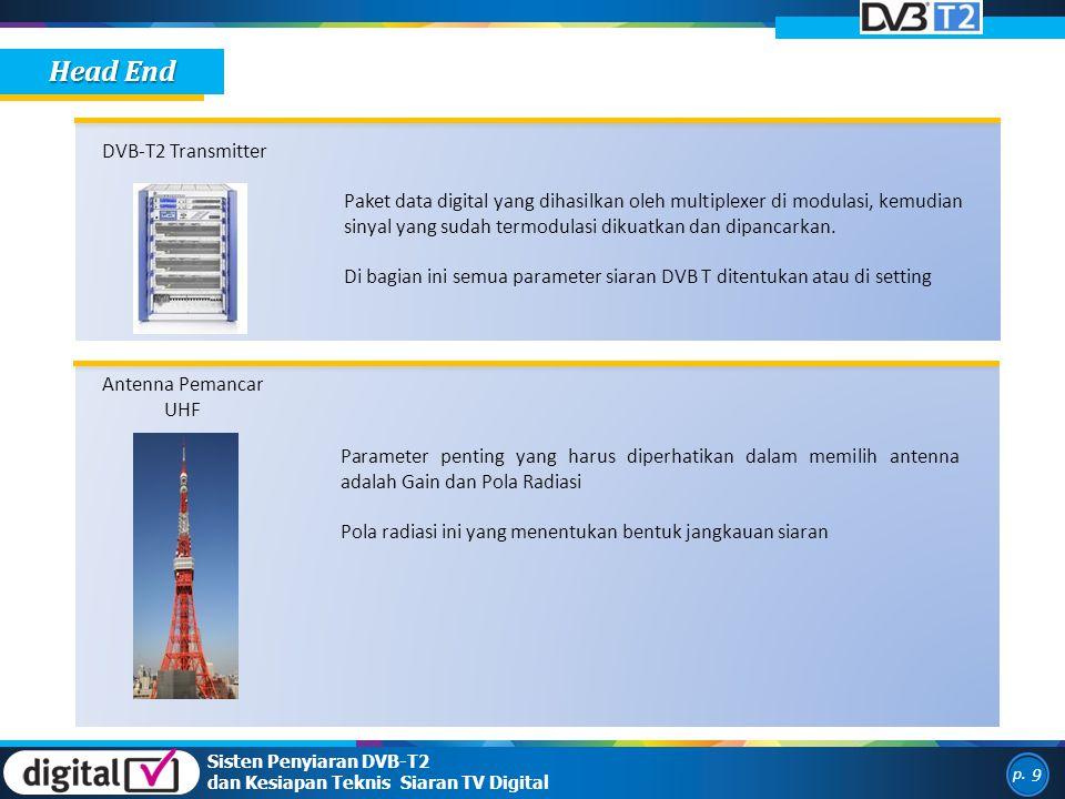 p. 9 Sisten Penyiaran DVB-T2 dan Kesiapan Teknis Siaran TV Digital Head End DVB-T2 Transmitter Paket data digital yang dihasilkan oleh multiplexer di