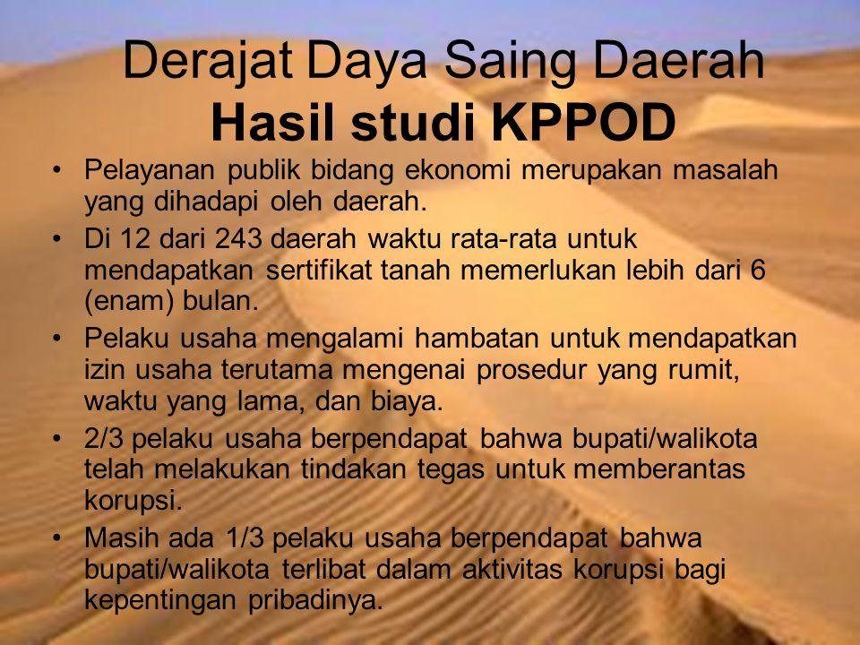 Derajat Daya Saing Daerah Hasil studi KPPOD Pelayanan publik bidang ekonomi merupakan masalah yang dihadapi oleh daerah. Di 12 dari 243 daerah waktu r