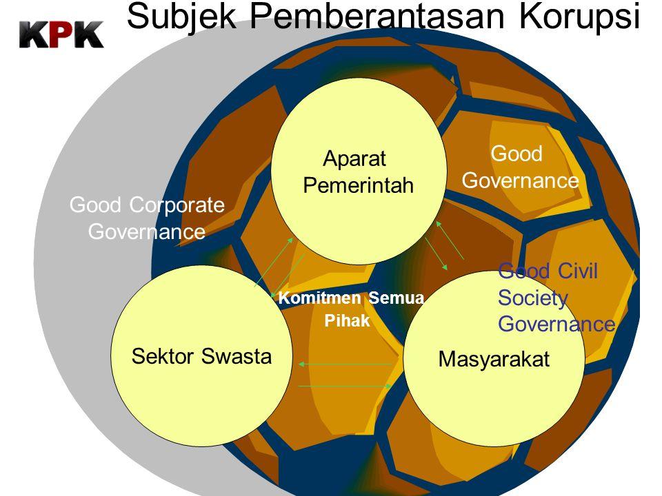 Subjek Pemberantasan Korupsi Aparat Pemerintah Sektor Swasta Masyarakat Komitmen Semua Pihak Good Civil Society Governance Good Corporate Governance G