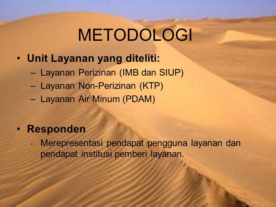 METODOLOGI Unit Layanan yang diteliti: –Layanan Perizinan (IMB dan SIUP) –Layanan Non-Perizinan (KTP) –Layanan Air Minum (PDAM) Responden - Merepresen