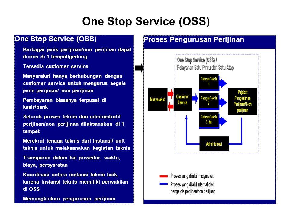 40 One Stop Service (OSS) Berbagai jenis perijinan/non perijinan dapat diurus di 1 tempat/gedung Tersedia customer service Masyarakat hanya berhubung