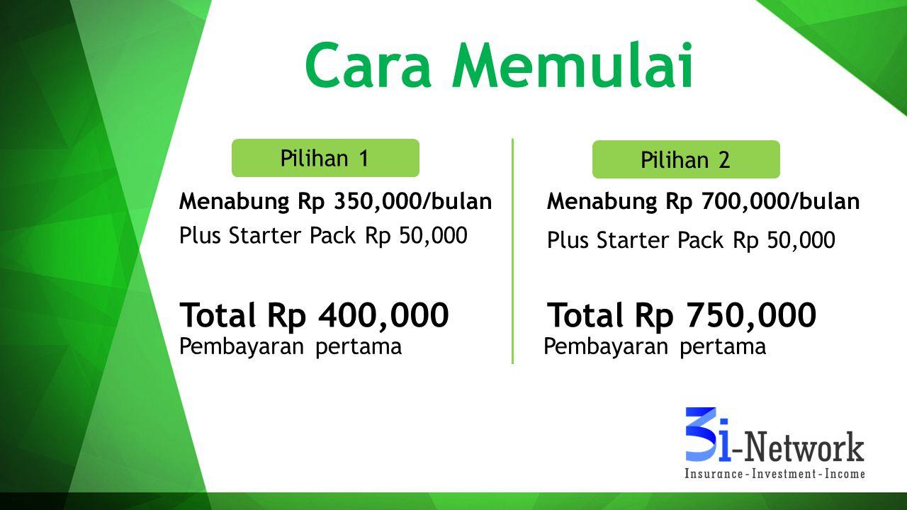 Cara Memulai Menabung Rp 350,000/bulanMenabung Rp 700,000/bulan Plus Starter Pack Rp 50,000 Total Rp 400,000Total Rp 750,000 Pembayaran pertama Piliha