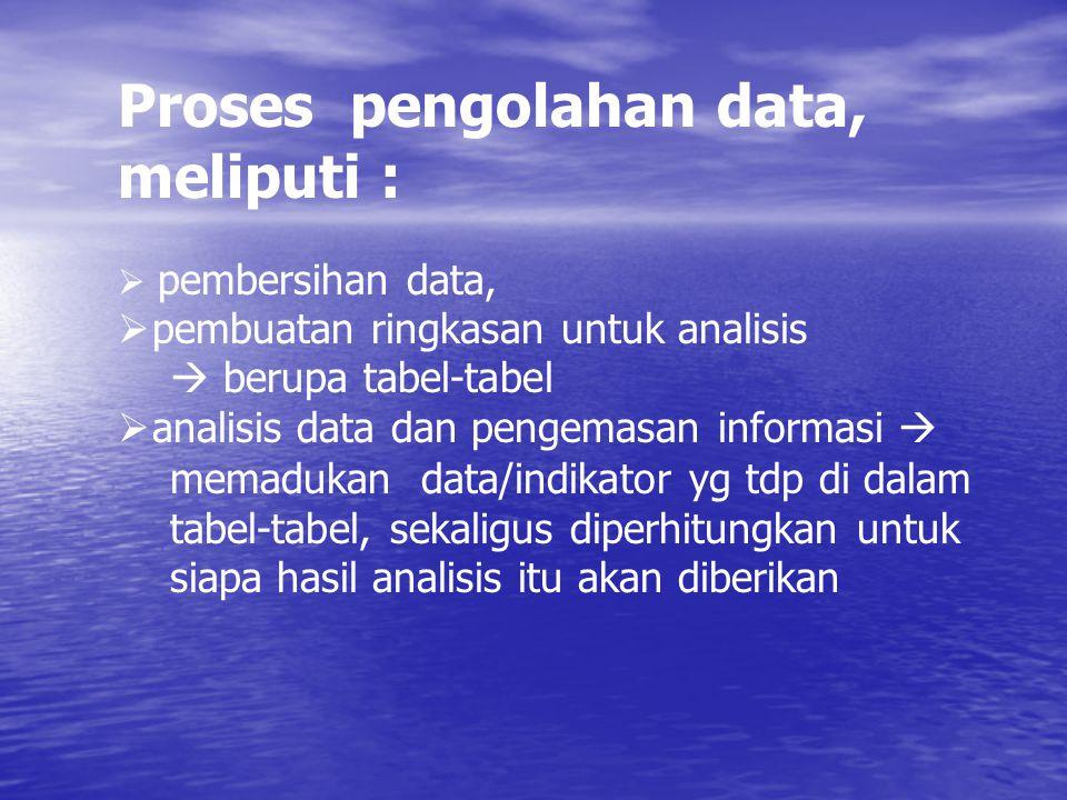 HASIL PENGUMPULAN DATA SPM DATA TAHUN 2005 DATA TAHUN 2005 405 KAB/KOTA, 226 TELP 405 KAB/KOTA, 226 TELP 157 PERTEMUAN & 157 PERTEMUAN & 27 CROSSCHEK