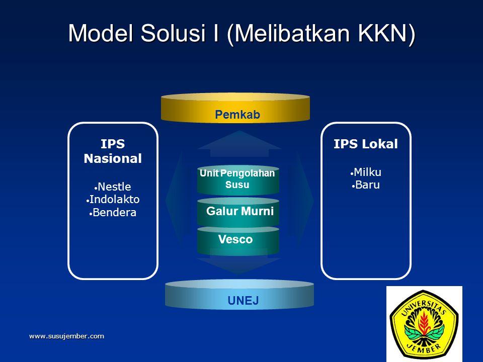 www.susujember.com Model Solusi I (Melibatkan KKN) Unit Pengolahan Susu Galur Murni Vesco IPS Nasional Nestle Indolakto Bendera IPS Lokal Milku Baru P