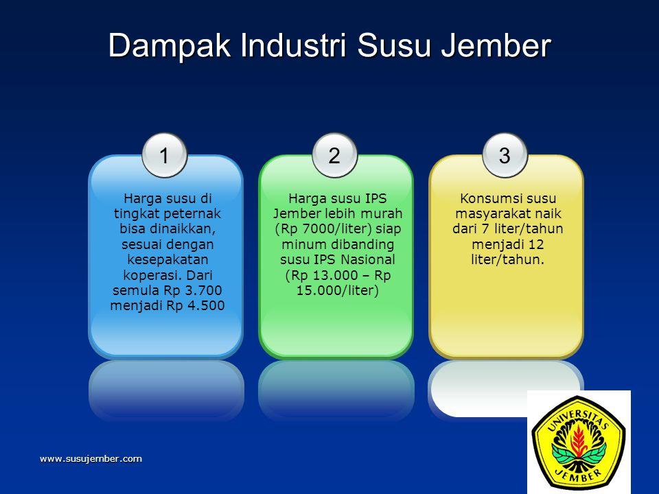 www.susujember.com Dampak Industri Susu Jember 1 Harga susu di tingkat peternak bisa dinaikkan, sesuai dengan kesepakatan koperasi. Dari semula Rp 3.7