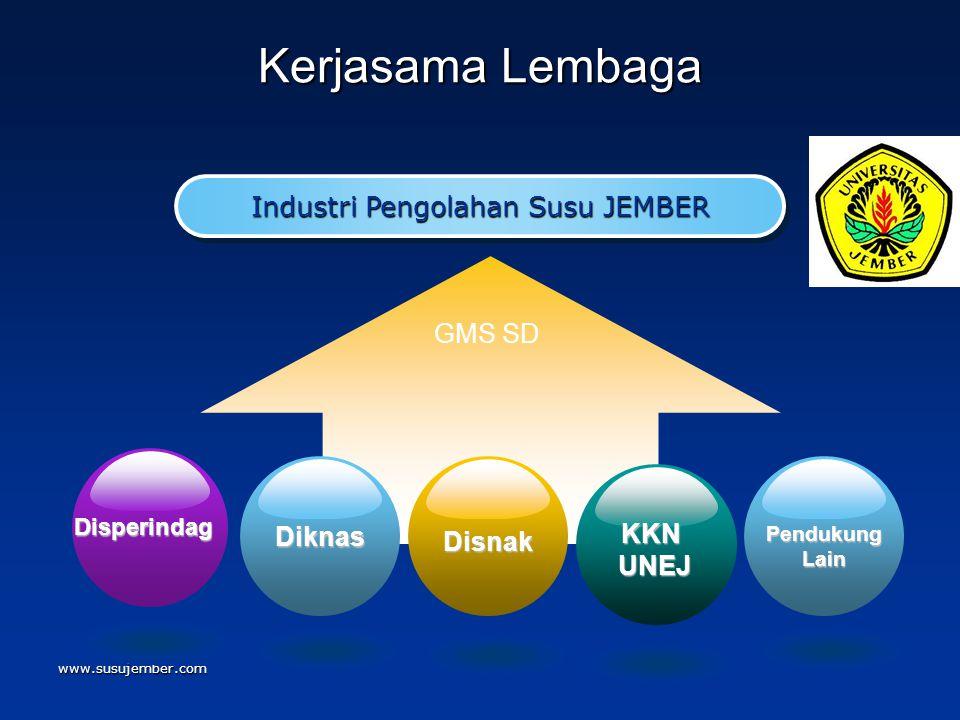 www.susujember.com Kerjasama Lembaga Industri Pengolahan Susu JEMBER GMS SD Disperindag Diknas Disnak KKNUNEJ Pendukung Lain