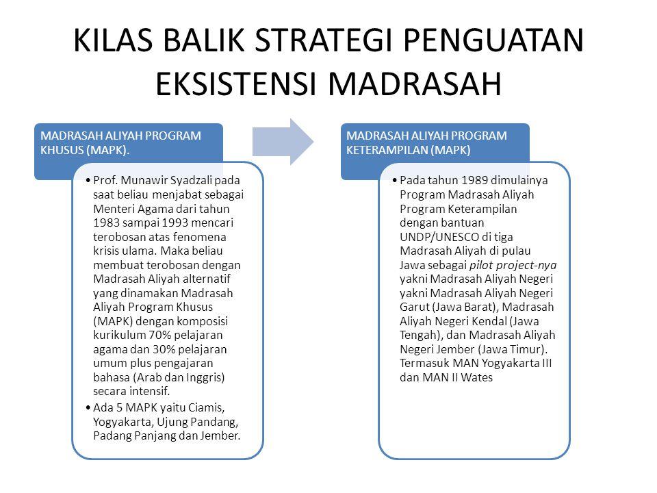 KILAS BALIK STRATEGI PENGUATAN EKSISTENSI MADRASAH MADRASAH ALIYAH PROGRAM KHUSUS (MAPK). Prof. Munawir Syadzali pada saat beliau menjabat sebagai Men