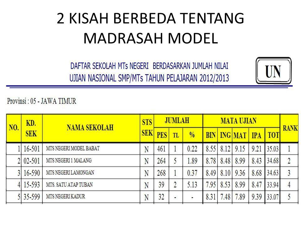 2 KISAH BERBEDA TENTANG MADRASAH MODEL