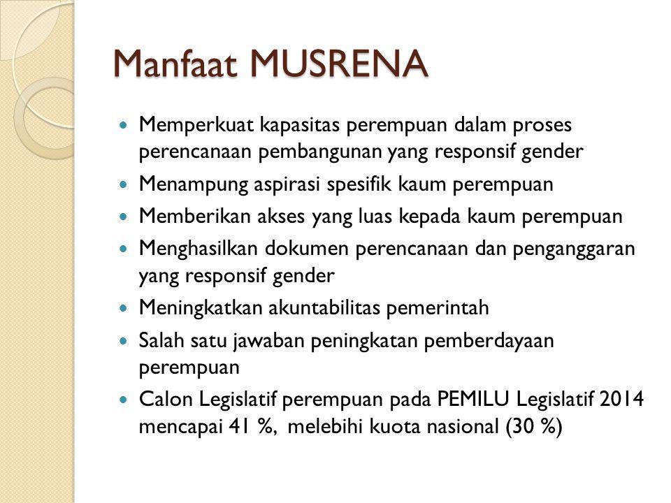 Manfaat MUSRENA Memperkuat kapasitas perempuan dalam proses perencanaan pembangunan yang responsif gender Menampung aspirasi spesifik kaum perempuan M