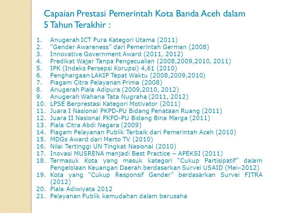 """Capaian Prestasi Pemerintah Kota Banda Aceh dalam 5 Tahun Terakhir : 1.Anugerah ICT Pura Kategori Utama (2011) 2.""""Gender Awareness"""" dari Pemerintah Ge"""