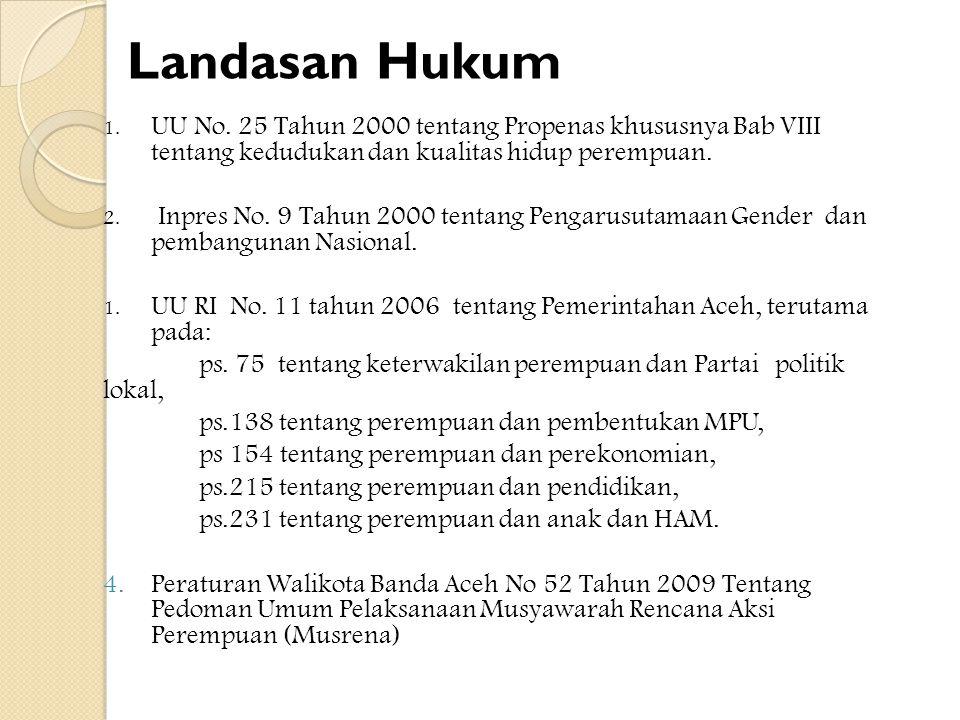 1. UU No. 25 Tahun 2000 tentang Propenas khususnya Bab VIII tentang kedudukan dan kualitas hidup perempuan. 2. Inpres No. 9 Tahun 2000 tentang Pengaru