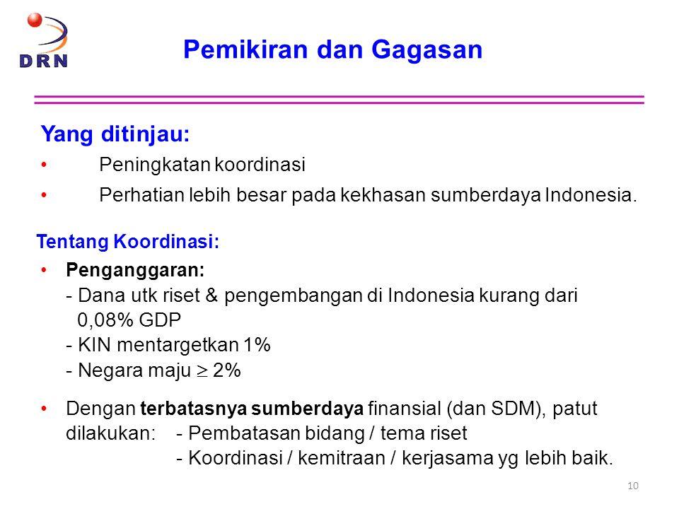 Yang ditinjau: Peningkatan koordinasi Perhatian lebih besar pada kekhasan sumberdaya Indonesia. 10 Pemikiran dan Gagasan Penganggaran: - Dana utk rise