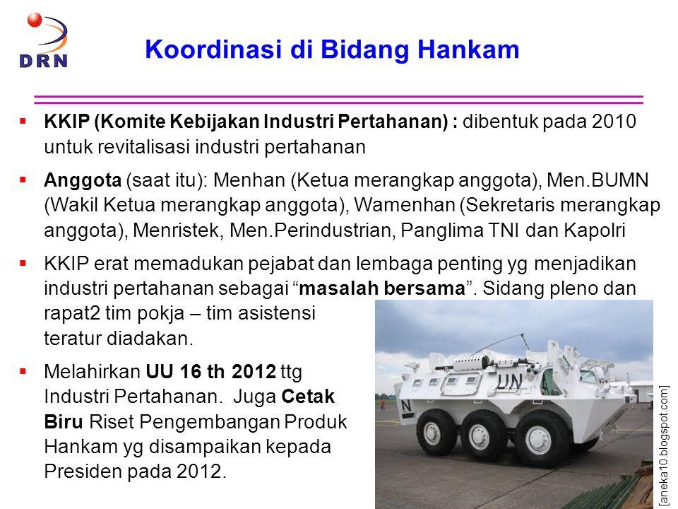 Koordinasi di Bidang Hankam  KKIP (Komite Kebijakan Industri Pertahanan) : dibentuk pada 2010 untuk revitalisasi industri pertahanan  Anggota (saat