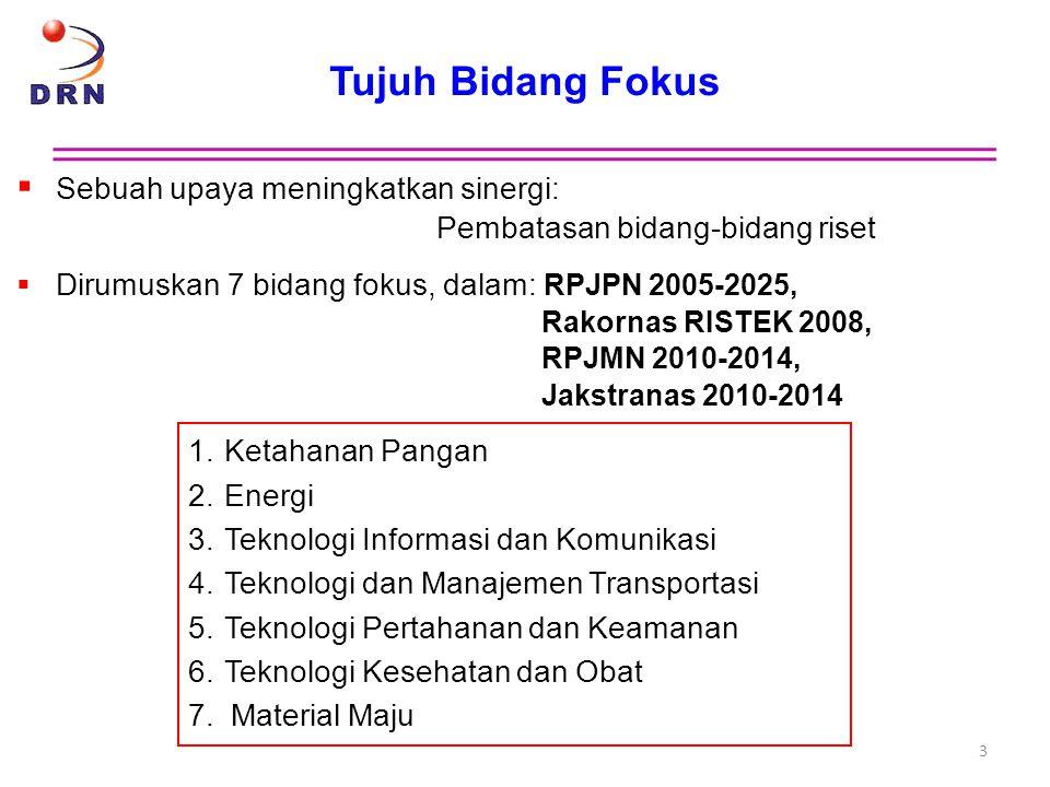 Tujuh Bidang Fokus  Sebuah upaya meningkatkan sinergi: Pembatasan bidang-bidang riset  Dirumuskan 7 bidang fokus, dalam: RPJPN 2005-2025, Rakornas R