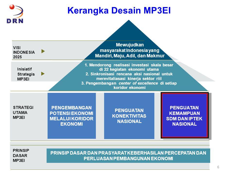 Kerangka Desain MP3EI 1. Mendorong realisasi investasi skala besar di 22 kegiatan ekonomi utama 2. Sinkronisasi rencana aksi nasional untuk merevitali