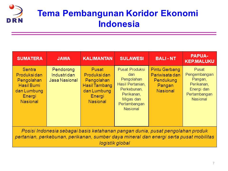 Tema Pembangunan Koridor Ekonomi Indonesia SUMATERAJAWAKALIMANTANSULAWESIBALI - NT PAPUA- KEP.MALUKU Sentra Produksi dan Pengolahan Hasil Bumi dan Lum