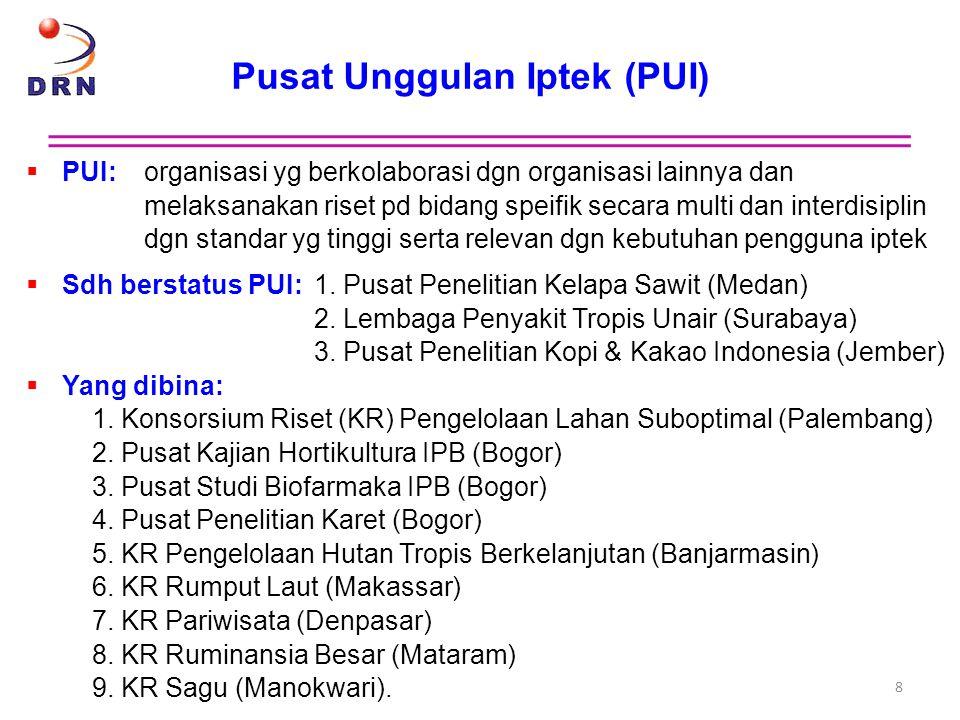 Inisiatif Inovasi 1-747 1% dari GDP per tahun 7 Langkah Perbaikan Ekosistem Inovasi 4 Wahana Percepatan Pertumbuhan Ekonomi 7 Sasaran Visi Indonesia 2025 Untuk menunjang Inovasi diperlukan dana R&D hingga 1% dari GDP per tahun s/d tahun 2014.