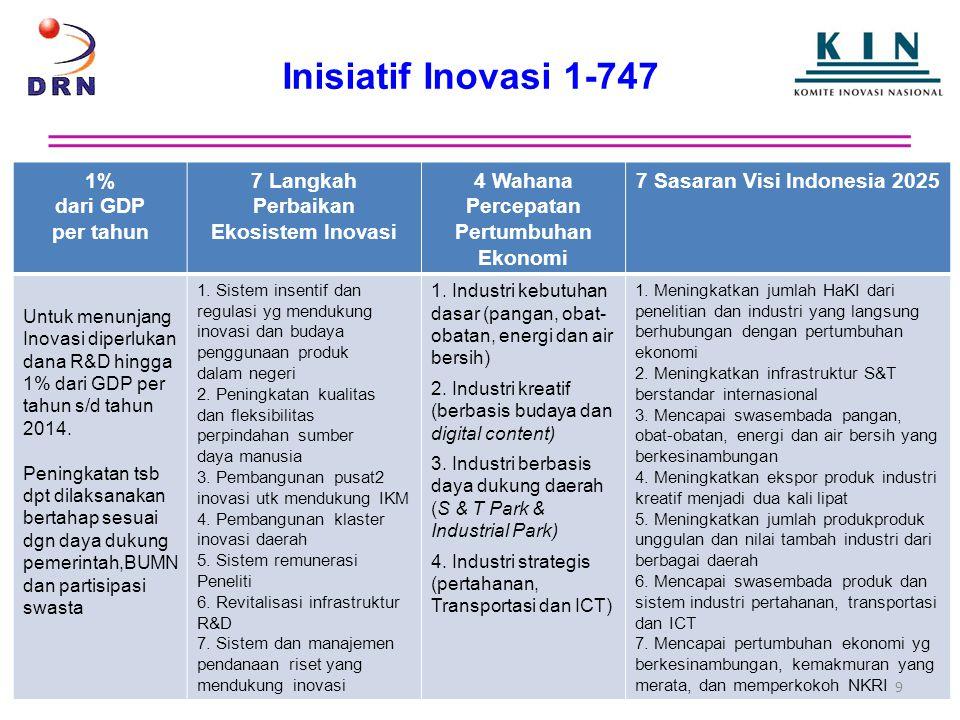 Yang ditinjau: Peningkatan koordinasi Perhatian lebih besar pada kekhasan sumberdaya Indonesia.