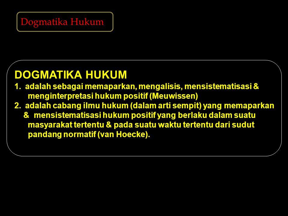 DOGMATIKA HUKUM 1.adalah sebagai memaparkan, mengalisis, mensistematisasi & menginterpretasi hukum positif (Meuwissen) 2.adalah cabang ilmu hukum (dal