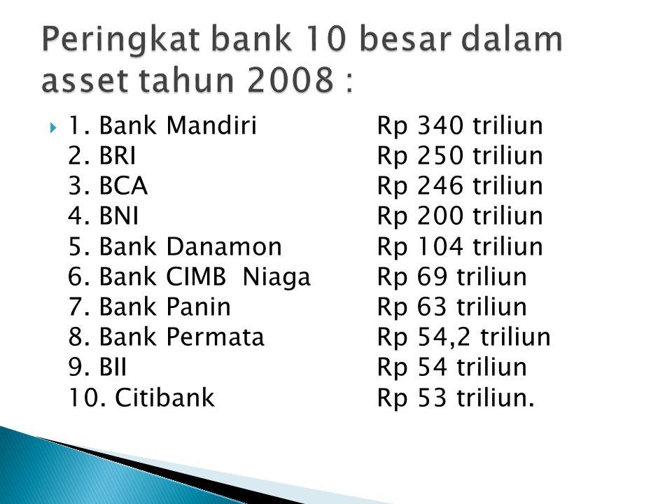 1.Bank Mandiri Rp 329 triliun 2. Bank Rakyat Indonesia Rp 252 triliun 3.