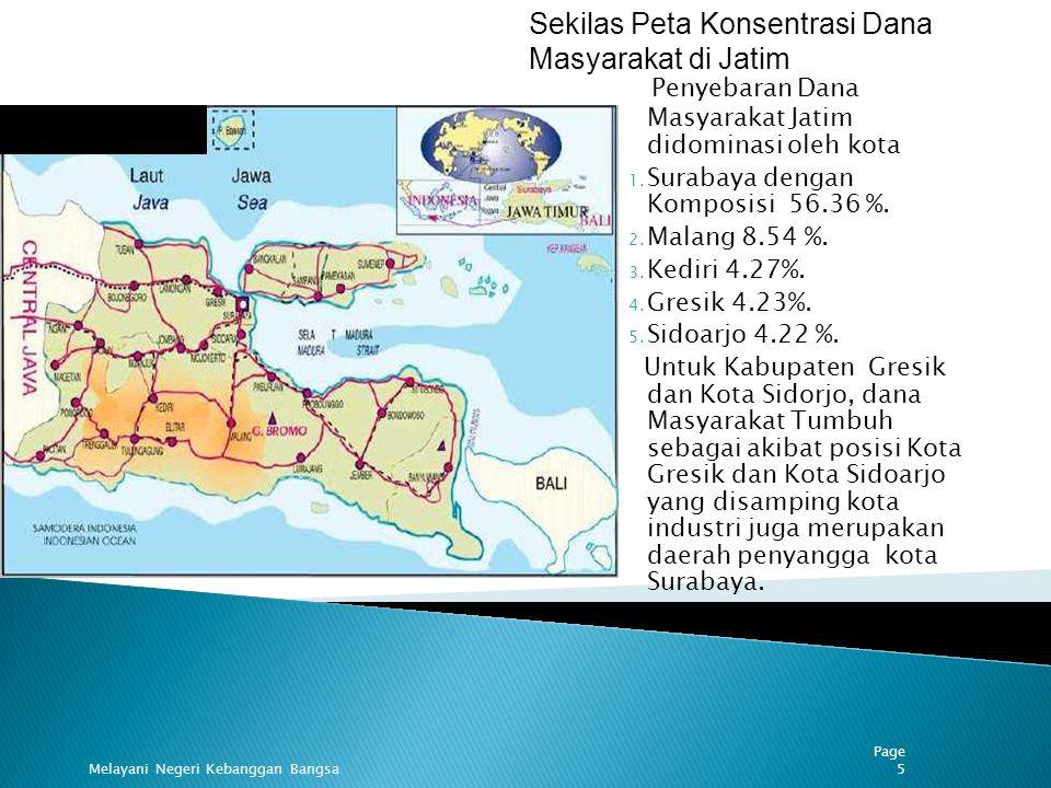 Klasifikasi Kabupaten/Kota di Provinsi Jawa Timur 12345 Pertambangan & PenggalianKab.